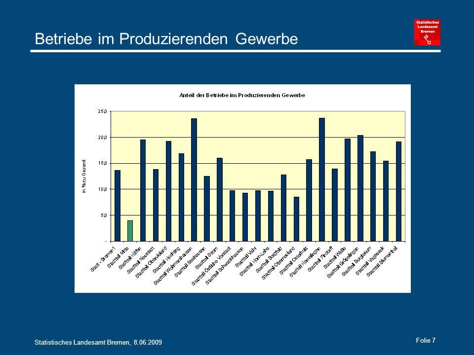 Statistisches Landesamt Bremen, 8.06.2009 Folie 8 Betriebe im Handel und Verkehr