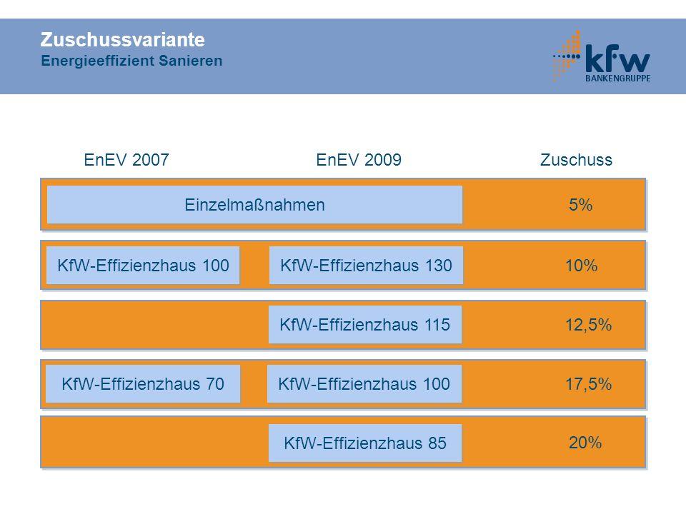Zuschussvariante Energieeffizient Sanieren EnEV 2007EnEV 2009 17,5% 10% KfW-Effizienzhaus 100 KfW-Effizienzhaus 130 12,5% KfW-Effizienzhaus 115 KfW-Ef