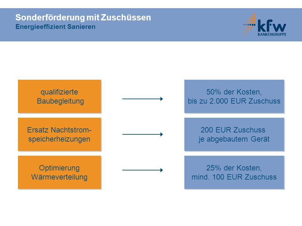 Sonderförderung mit Zuschüssen Energieeffizient Sanieren Optimierung Wärmeverteilung Optimierung Wärmeverteilung Ersatz Nachtstrom- speicherheizungen