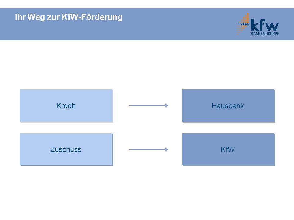 Ihr Weg zur KfW-Förderung Kredit Hausbank Zuschuss KfW