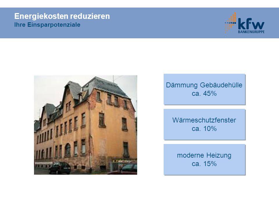 Energiekosten reduzieren Ihre Einsparpotenziale moderne Heizung ca. 15% moderne Heizung ca. 15% Wärmeschutzfenster ca. 10% Wärmeschutzfenster ca. 10%