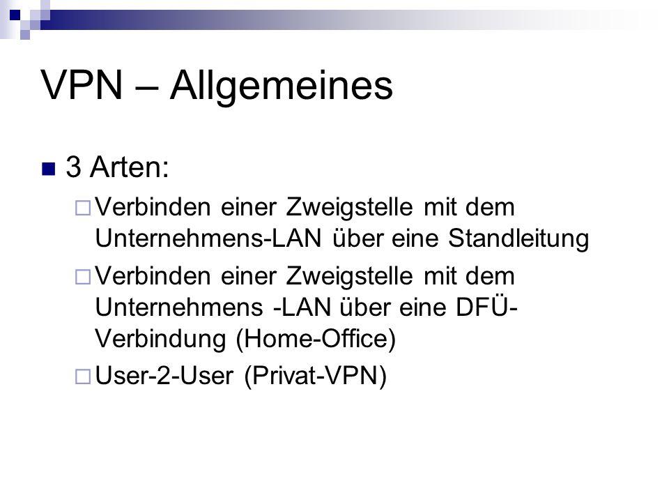 VPN – Allgemeines 3 Arten: Verbinden einer Zweigstelle mit dem Unternehmens-LAN über eine Standleitung Verbinden einer Zweigstelle mit dem Unternehmen
