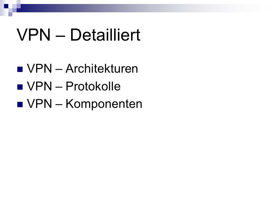 VPN – Detailliert VPN – Architekturen VPN – Protokolle VPN – Komponenten
