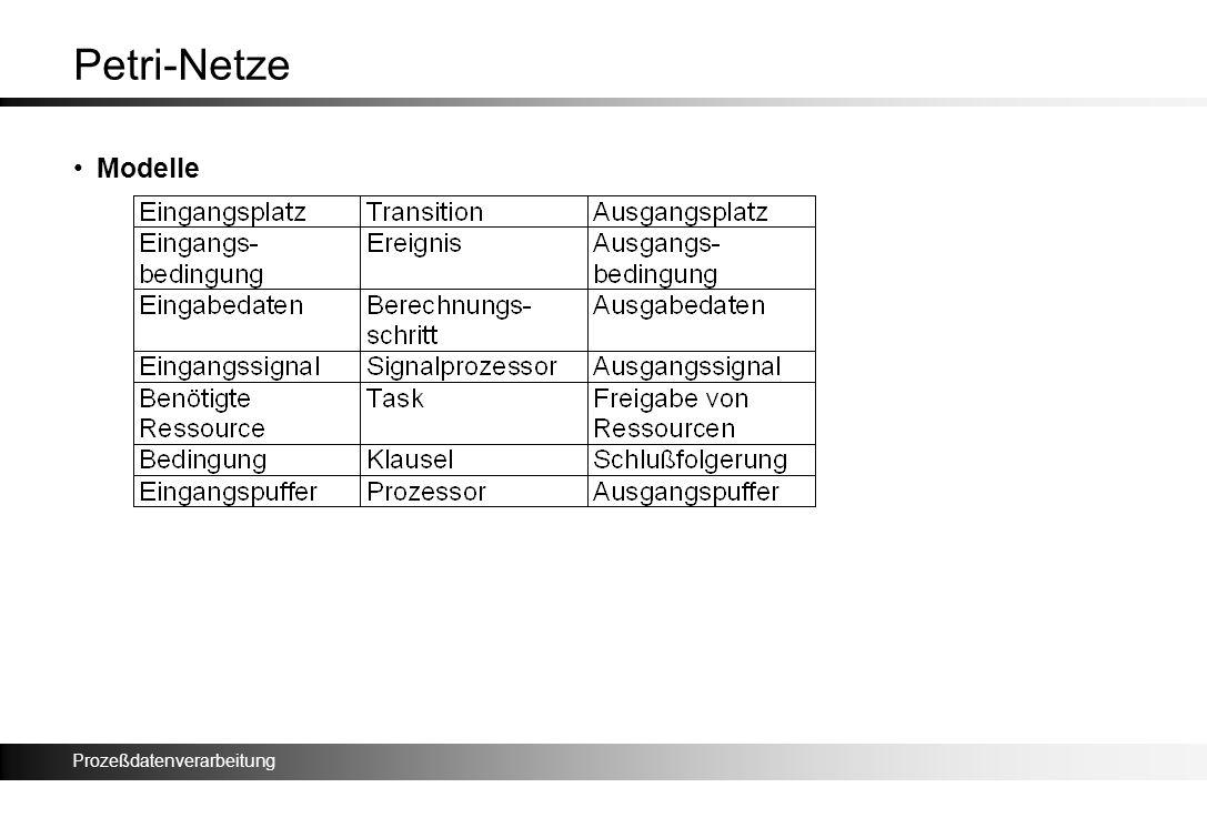 Prozeßdatenverarbeitung Petri-Netze Modelle