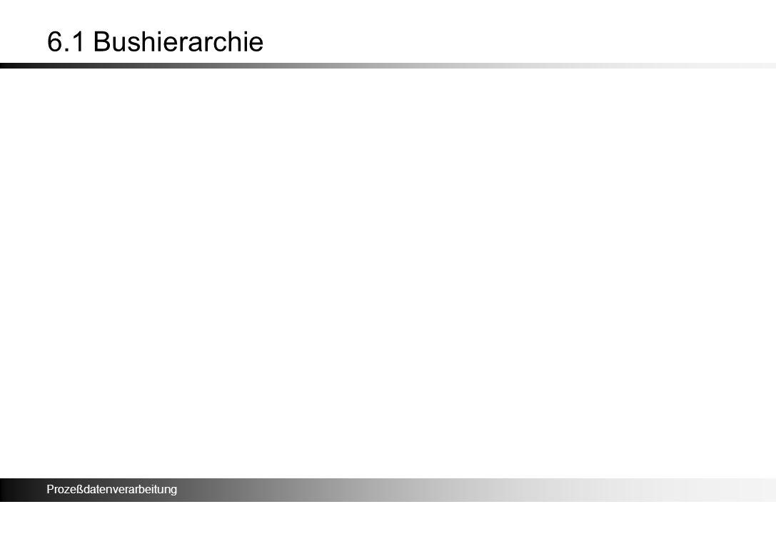 Prozeßdatenverarbeitung 6.1 Bushierarchie