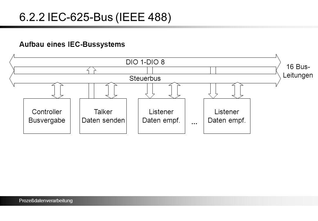 Prozeßdatenverarbeitung 6.2.2 IEC-625-Bus (IEEE 488) Aufbau eines IEC-Bussystems 16 Bus- Leitungen Controller Busvergabe Talker Daten senden Listener