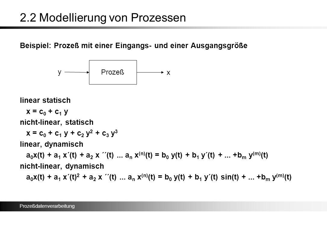 Prozeßdatenverarbeitung 2.2 Modellierung von Prozessen Beispiel: Prozeß mit einer Eingangs- und einer Ausgangsgröße linear statisch x = c 0 + c 1 y ni