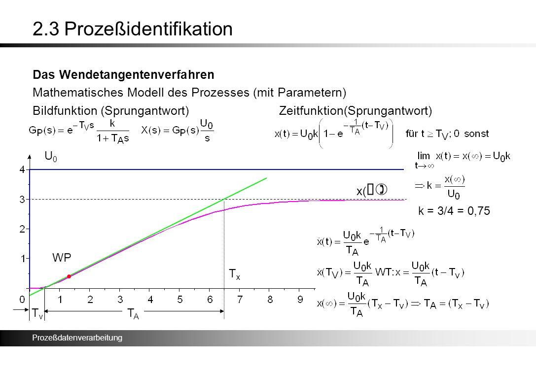 Prozeßdatenverarbeitung 2.3 Prozeßidentifikation Das Wendetangentenverfahren Mathematisches Modell des Prozesses (mit Parametern) Bildfunktion (Sprung