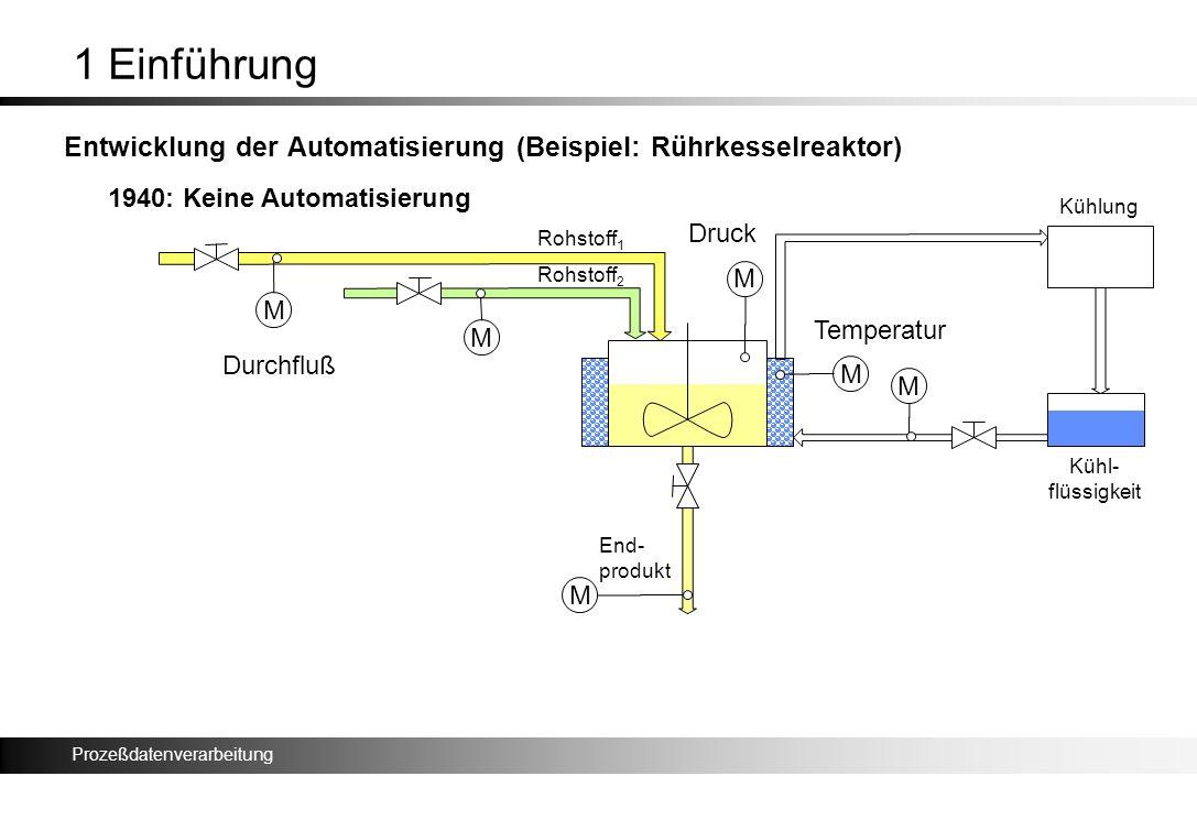 Prozeßdatenverarbeitung 1 Einführung Entwicklung der Automatisierung (Beispiel: Rührkesselreaktor) Rohstoff 1 1940: Keine Automatisierung Rohstoff 2 K