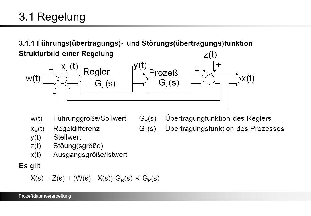 Prozeßdatenverarbeitung 3.1 Regelung 3.1.1 Führungs(übertragungs)- und Störungs(übertragungs)funktion Strukturbild einer Regelung w(t)Führunggröße/Sol