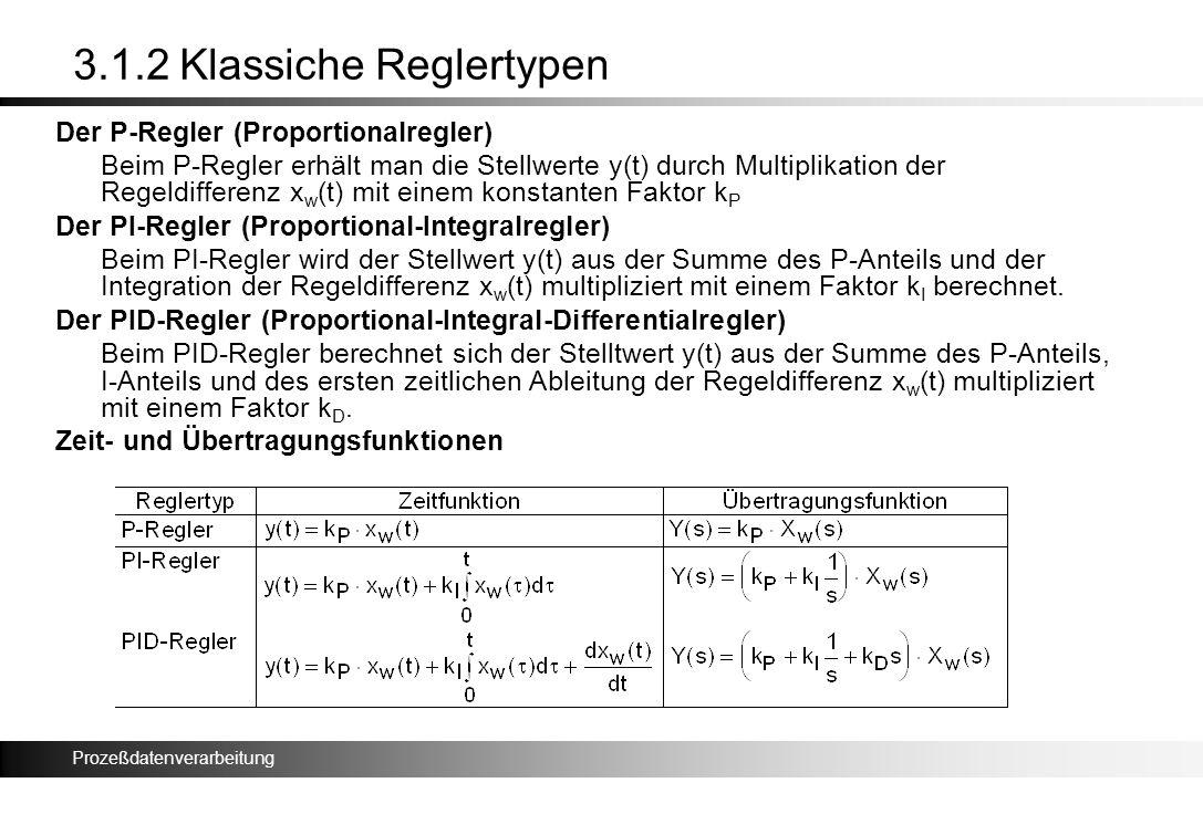 Prozeßdatenverarbeitung 3.1.2 Klassiche Reglertypen Der P-Regler (Proportionalregler) Beim P-Regler erhält man die Stellwerte y(t) durch Multiplikatio