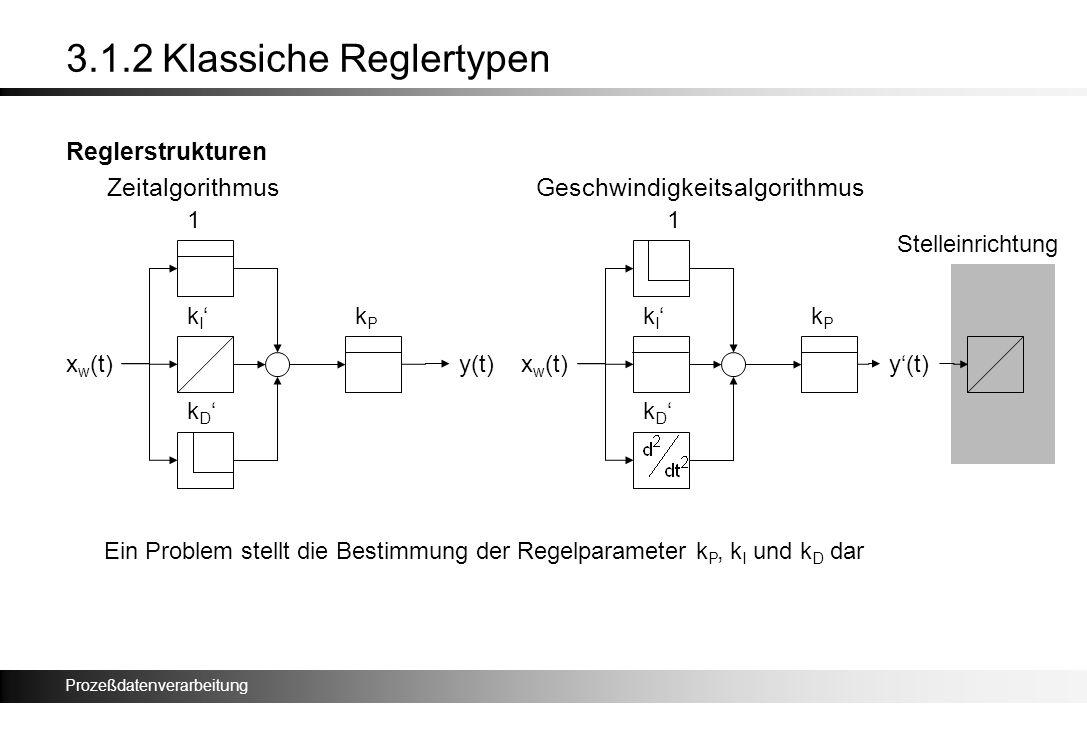 Prozeßdatenverarbeitung 3.1.2 Klassiche Reglertypen Reglerstrukturen ZeitalgorithmusGeschwindigkeitsalgorithmus 1 kPkP k I k D 1 y(t)x w (t) kPkP k I