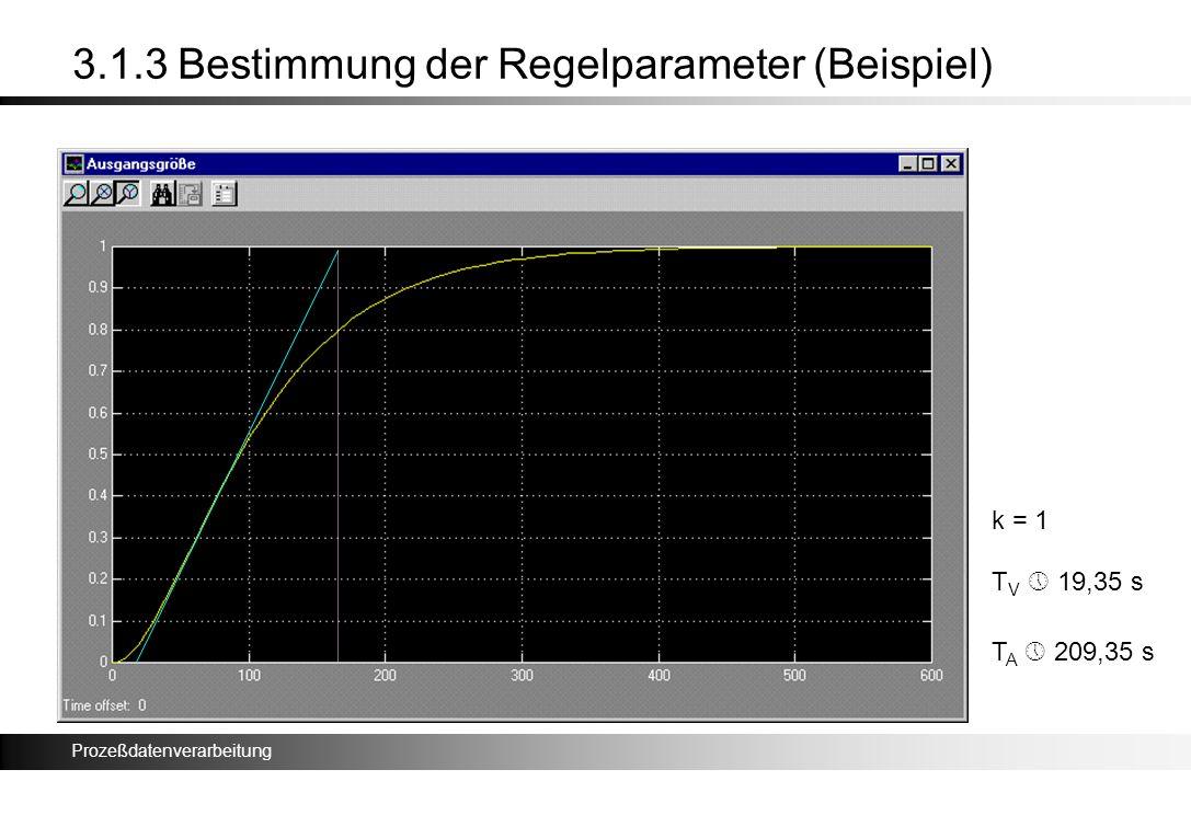 Prozeßdatenverarbeitung 3.1.3 Bestimmung der Regelparameter (Beispiel) T V 19,35 s T A 209,35 s k = 1