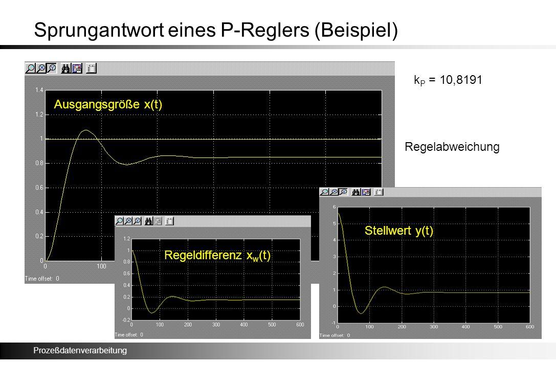 Prozeßdatenverarbeitung Sprungantwort eines P-Reglers (Beispiel) Ausgangsgröße x(t) Regeldifferenz x w (t) Stellwert y(t) Regelabweichung k P = 10,819