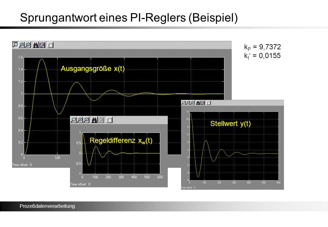 Prozeßdatenverarbeitung Sprungantwort eines PI-Reglers (Beispiel) k P = 9,7372 k I = 0,0155 Ausgangsgröße x(t) Regeldifferenz x w (t) Stellwert y(t)