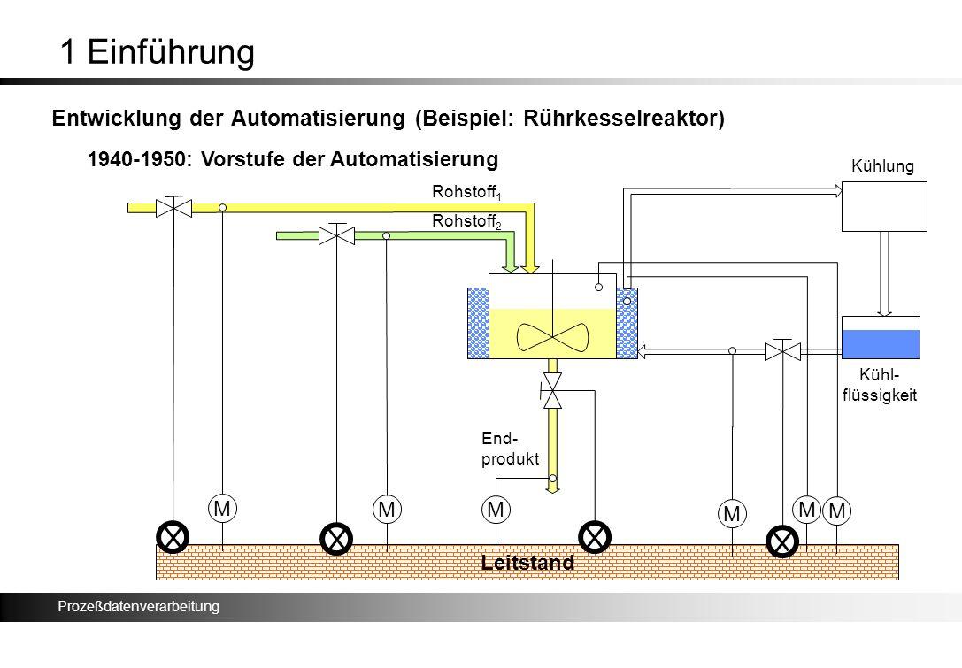 Prozeßdatenverarbeitung 1 Einführung Entwicklung der Automatisierung (Beispiel: Rührkesselreaktor) Rohstoff 1 1940-1950: Vorstufe der Automatisierung