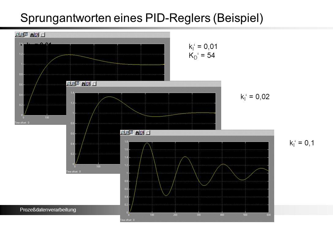 Prozeßdatenverarbeitung Sprungantworten eines PID-Reglers (Beispiel) k I = 0,01 K D = 54 k I = 0,1 k D = 0,01 k I = 0,02