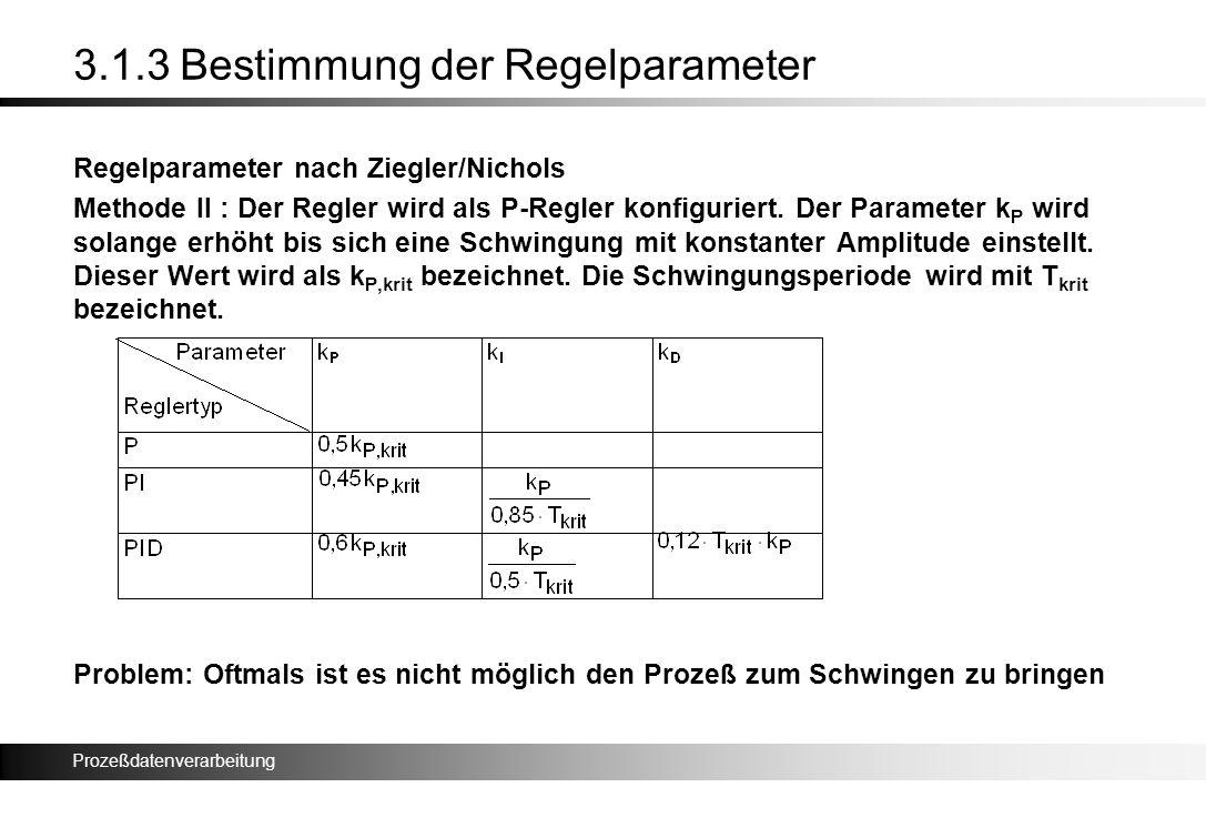 Prozeßdatenverarbeitung 3.1.3 Bestimmung der Regelparameter Regelparameter nach Ziegler/Nichols Methode II : Der Regler wird als P-Regler konfiguriert
