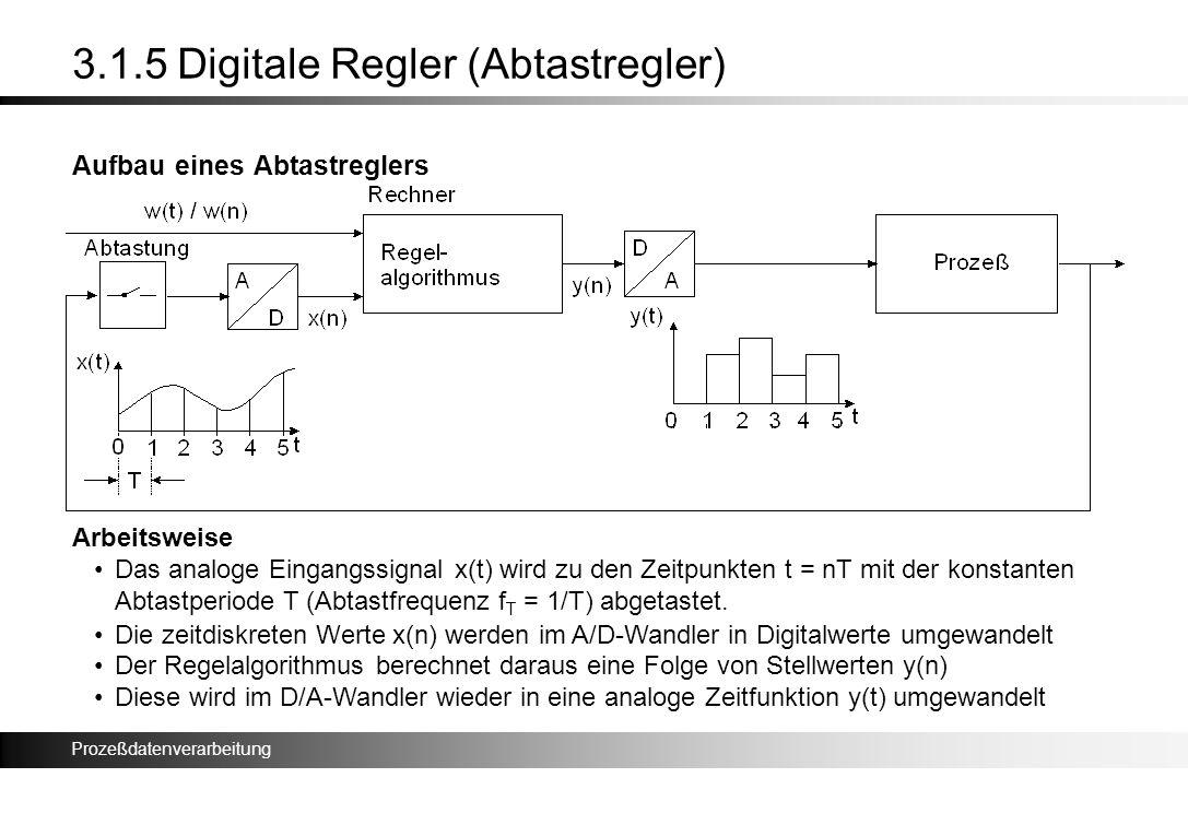 Prozeßdatenverarbeitung 3.1.5 Digitale Regler (Abtastregler) Aufbau eines Abtastreglers Arbeitsweise Das analoge Eingangssignal x(t) wird zu den Zeitp