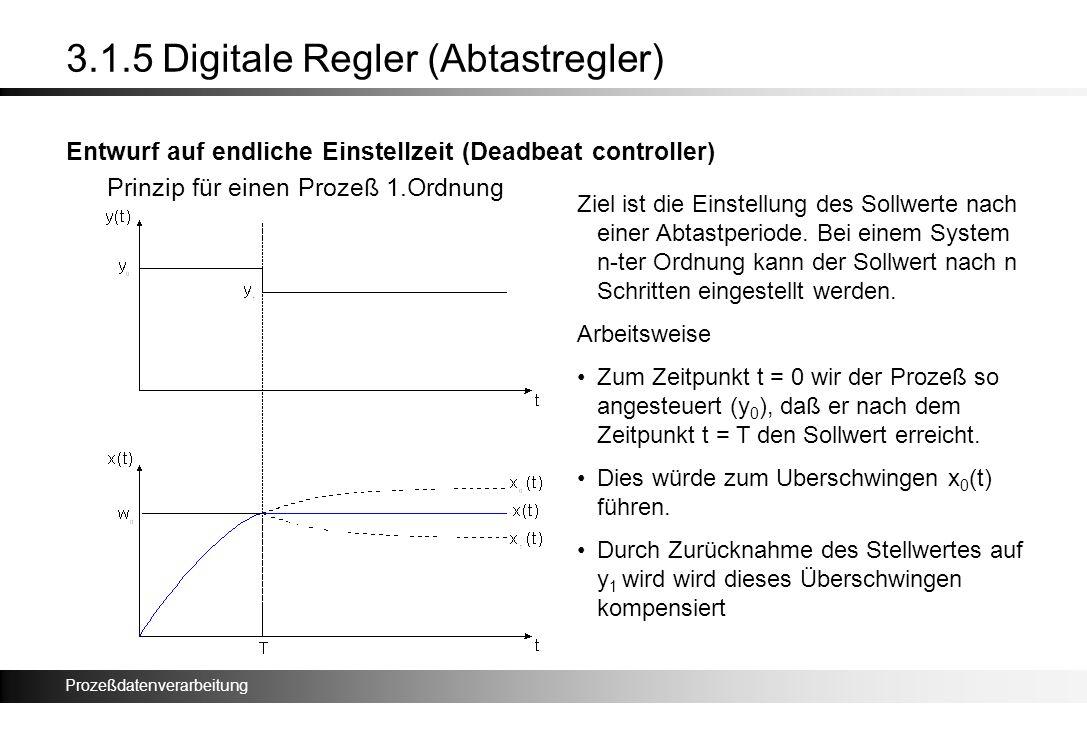 Prozeßdatenverarbeitung 3.1.5 Digitale Regler (Abtastregler) Entwurf auf endliche Einstellzeit (Deadbeat controller) Prinzip für einen Prozeß 1.Ordnun