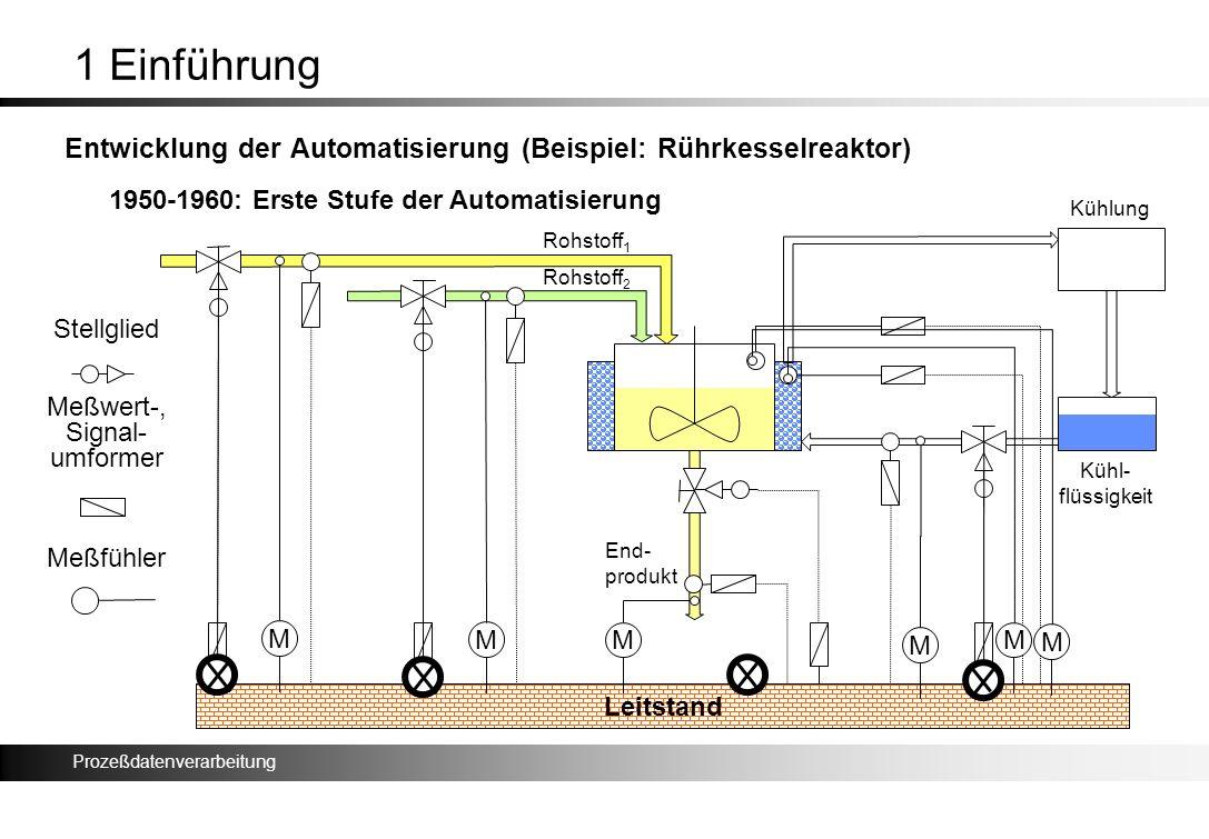 Prozeßdatenverarbeitung 1 Einführung Entwicklung der Automatisierung (Beispiel: Rührkesselreaktor) Rohstoff 1 1950-1960: Erste Stufe der Automatisieru