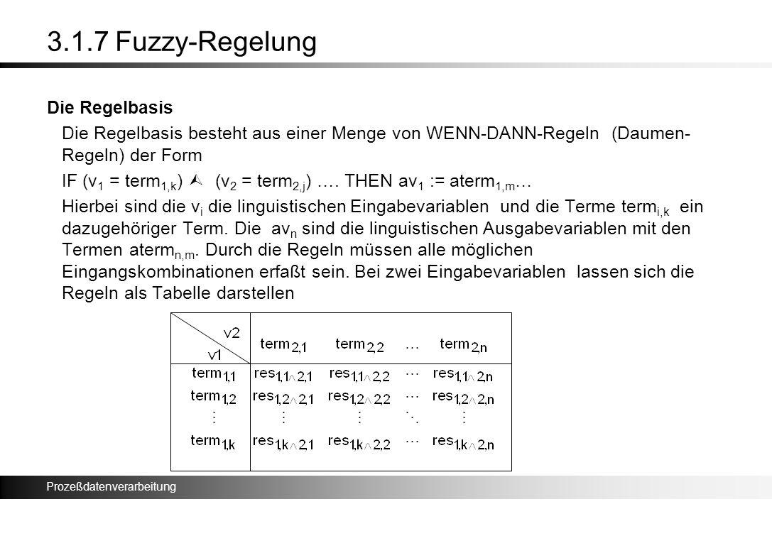 Prozeßdatenverarbeitung 3.1.7 Fuzzy-Regelung Die Regelbasis Die Regelbasis besteht aus einer Menge von WENN-DANN-Regeln (Daumen- Regeln) der Form IF (