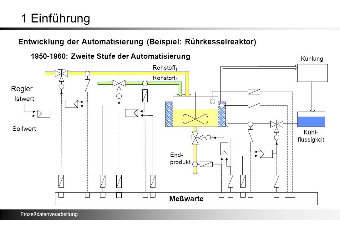 Prozeßdatenverarbeitung 1 Einführung Entwicklung der Automatisierung (Beispiel: Rührkesselreaktor) Rohstoff 1 1950-1960: Zweite Stufe der Automatisier