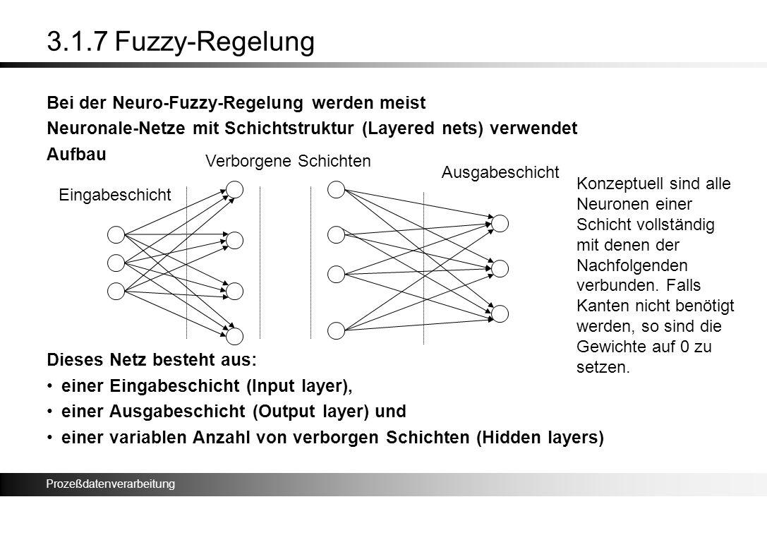 Prozeßdatenverarbeitung 3.1.7 Fuzzy-Regelung Bei der Neuro-Fuzzy-Regelung werden meist Neuronale-Netze mit Schichtstruktur (Layered nets) verwendet Au
