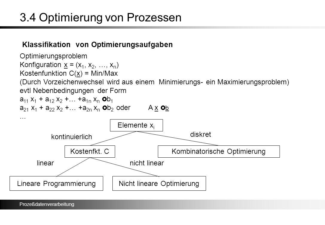 Prozeßdatenverarbeitung 3.4 Optimierung von Prozessen Klassifikation von Optimierungsaufgaben Optimierungsproblem Konfiguration x = (x 1, x 2, …, x n