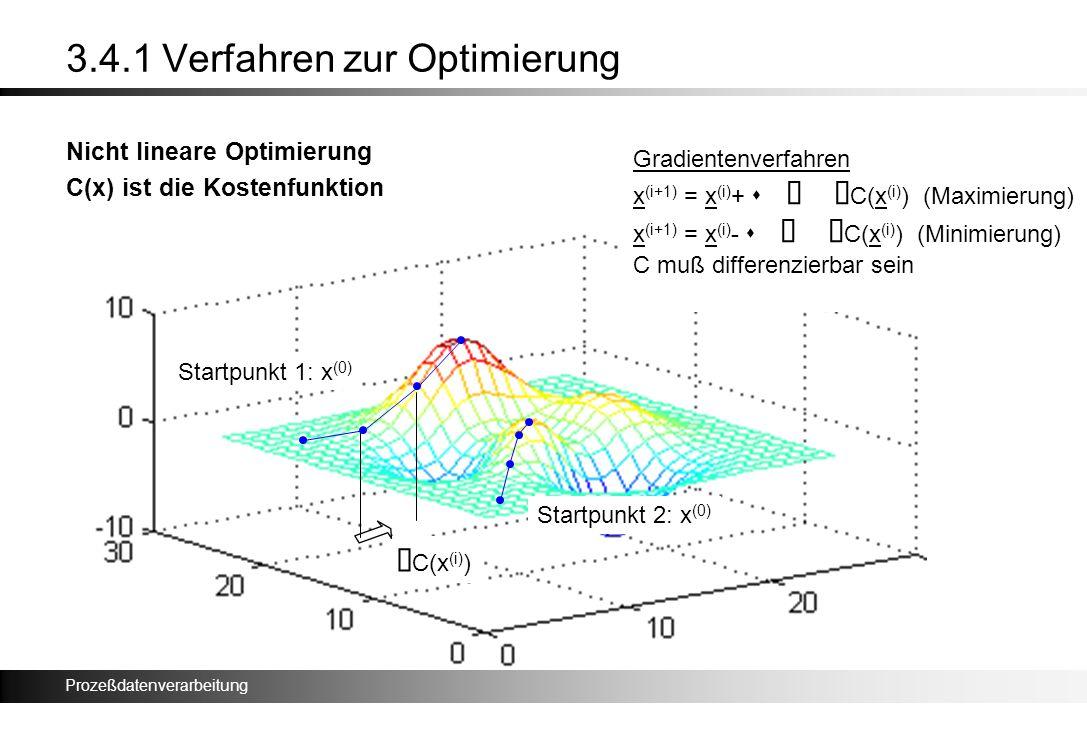 Prozeßdatenverarbeitung 3.4.1 Verfahren zur Optimierung Nicht lineare Optimierung C(x) ist die Kostenfunktion Ñ C(x (i) ) Gradientenverfahren x (i+1)