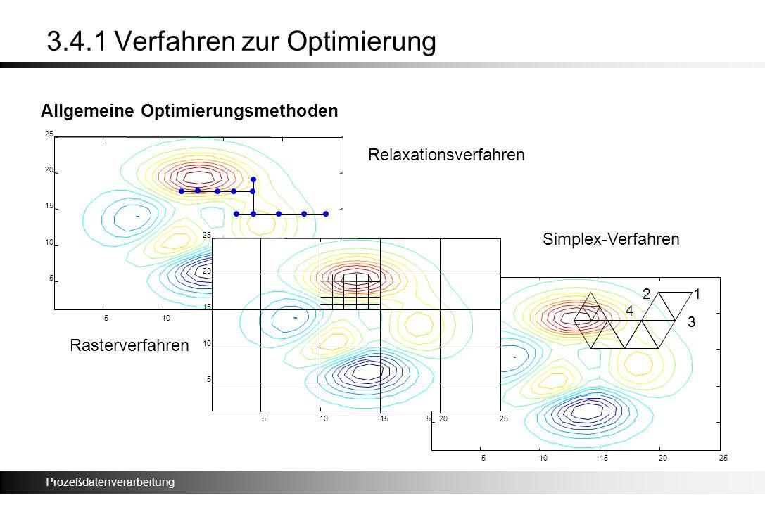 Prozeßdatenverarbeitung 3.4.1 Verfahren zur Optimierung Allgemeine Optimierungsmethoden 510152025 5 10 15 20 25 510152025 5 10 15 20 25 12 3 4 5101520