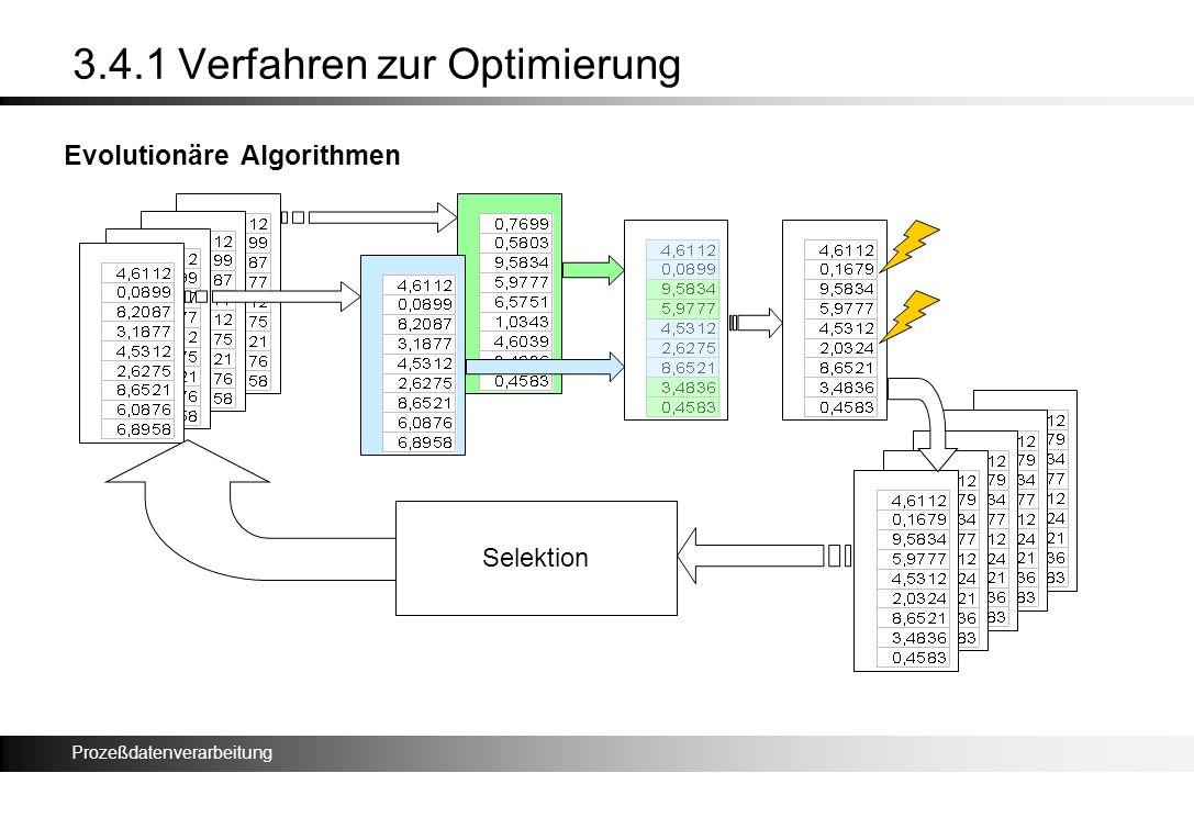 Prozeßdatenverarbeitung 3.4.1 Verfahren zur Optimierung Evolutionäre Algorithmen Selektion