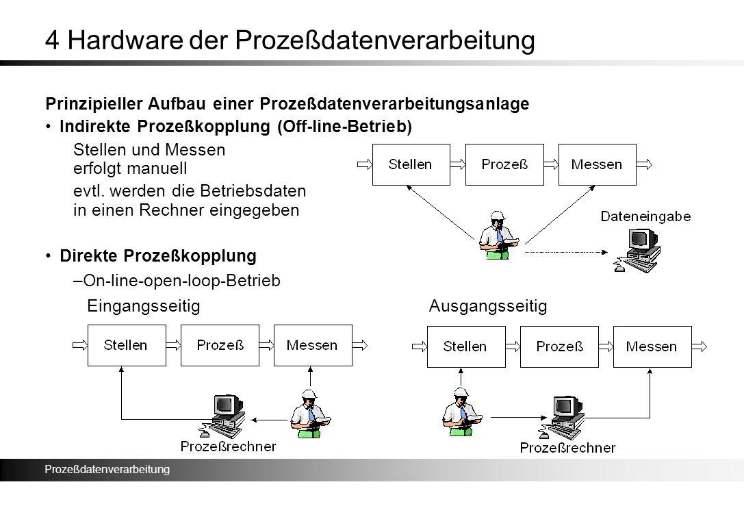 Prozeßdatenverarbeitung 4 Hardware der Prozeßdatenverarbeitung Prinzipieller Aufbau einer Prozeßdatenverarbeitungsanlage Indirekte Prozeßkopplung (Off