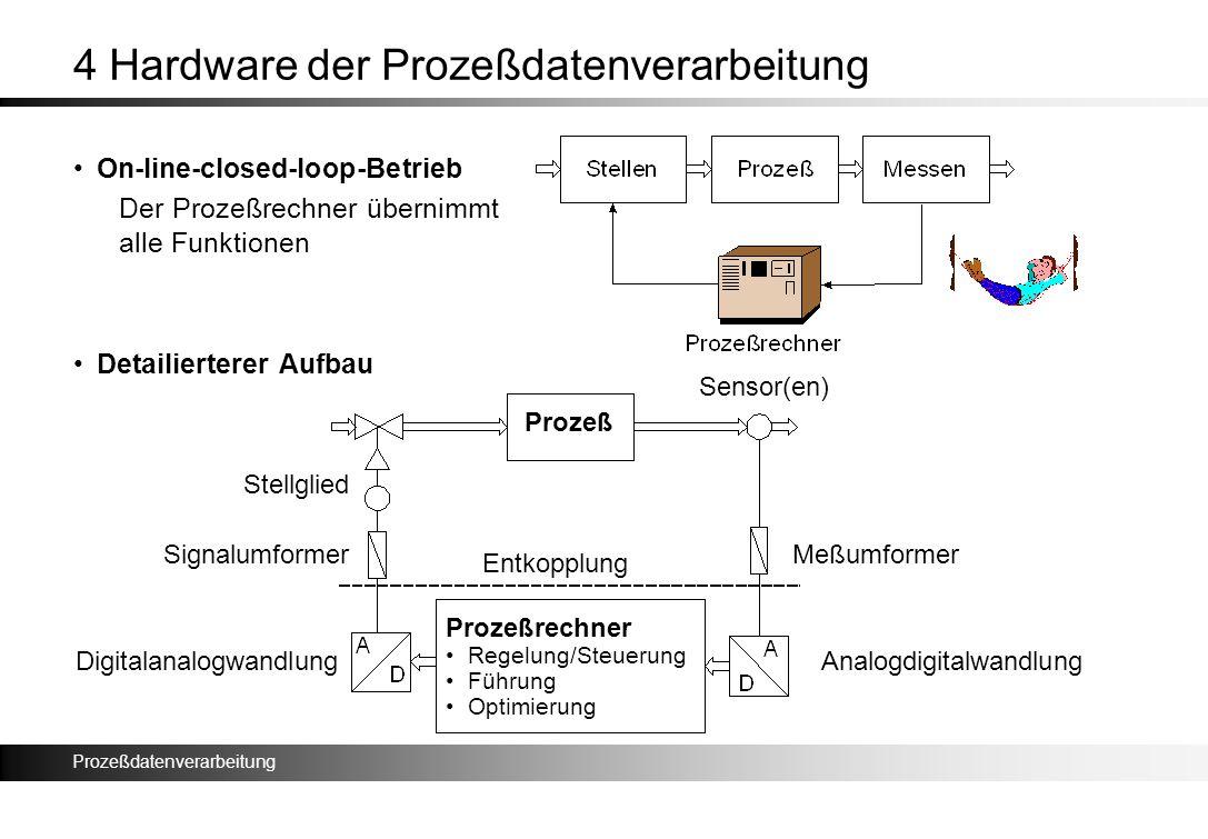 Prozeßdatenverarbeitung 4 Hardware der Prozeßdatenverarbeitung On-line-closed-loop-Betrieb Der Prozeßrechner übernimmt alle Funktionen Detailierterer