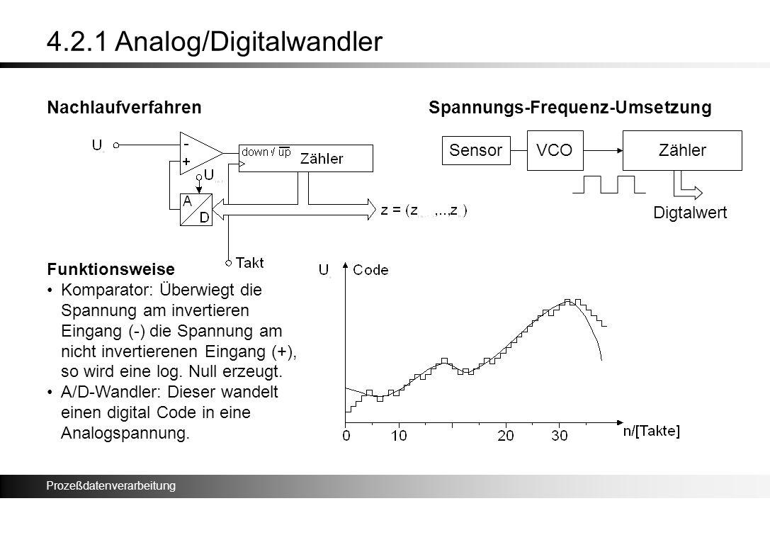 Prozeßdatenverarbeitung 4.2.1 Analog/Digitalwandler NachlaufverfahrenSpannungs-Frequenz-Umsetzung Funktionsweise Komparator: Überwiegt die Spannung am
