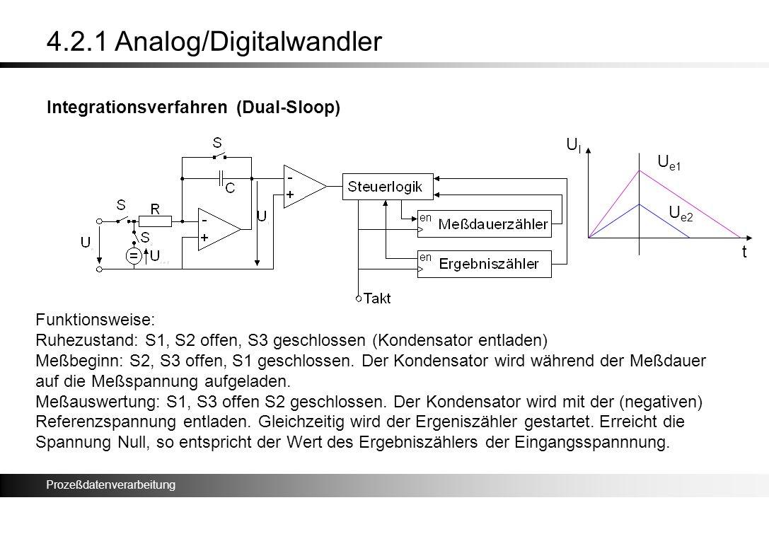 Prozeßdatenverarbeitung 4.2.1 Analog/Digitalwandler Integrationsverfahren (Dual-Sloop) Funktionsweise: Ruhezustand: S1, S2 offen, S3 geschlossen (Kond