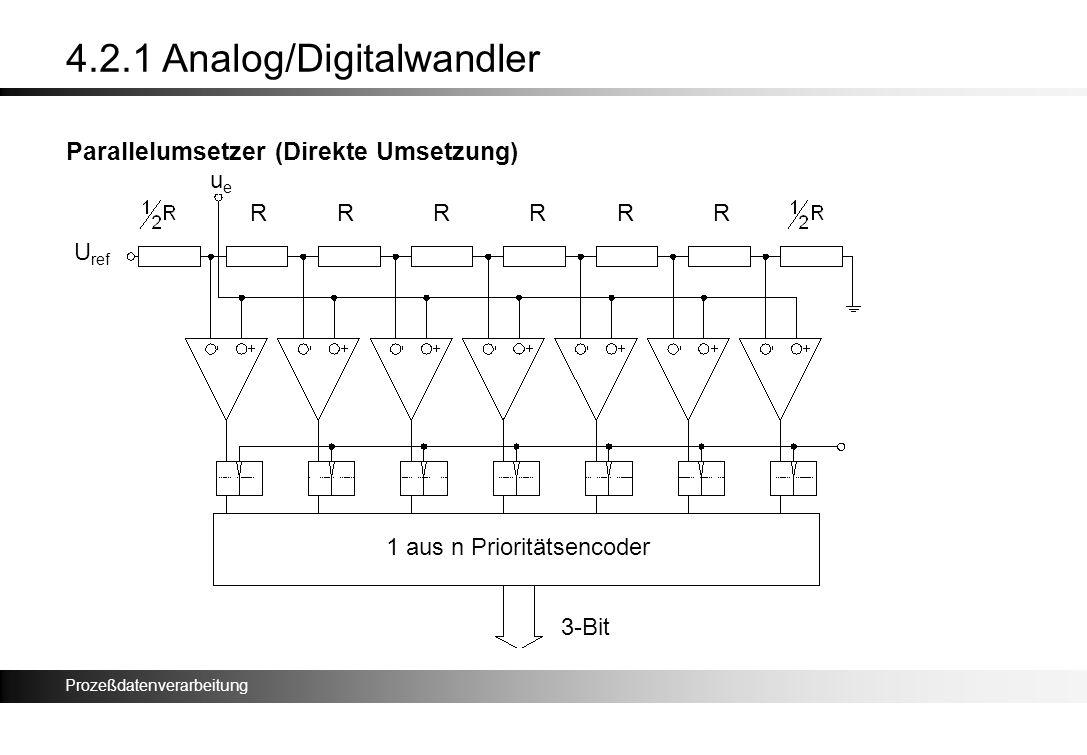 Prozeßdatenverarbeitung 4.2.1 Analog/Digitalwandler Parallelumsetzer (Direkte Umsetzung) ueue U ref RRRRRR 1 aus n Prioritätsencoder 3-Bit