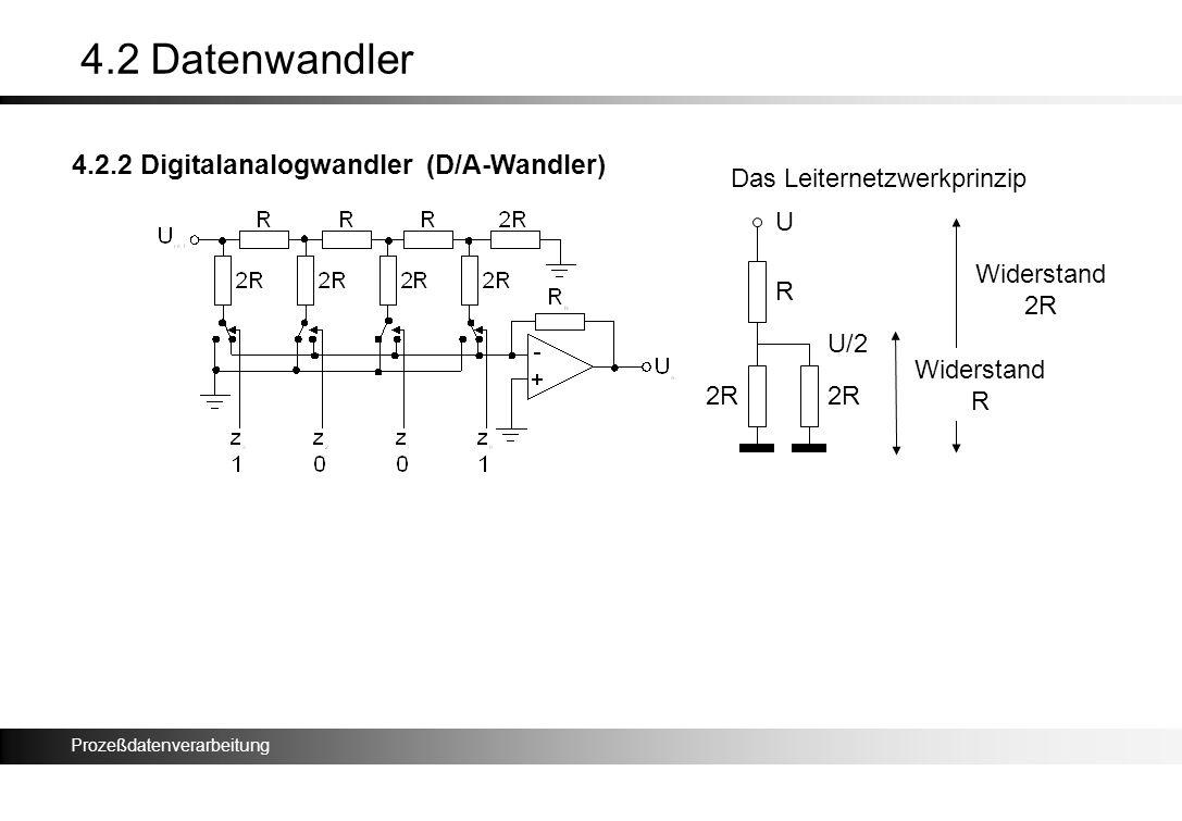 Prozeßdatenverarbeitung 4.2 Datenwandler 4.2.2 Digitalanalogwandler (D/A-Wandler) 2R R U U/2 Widerstand R Widerstand 2R Das Leiternetzwerkprinzip