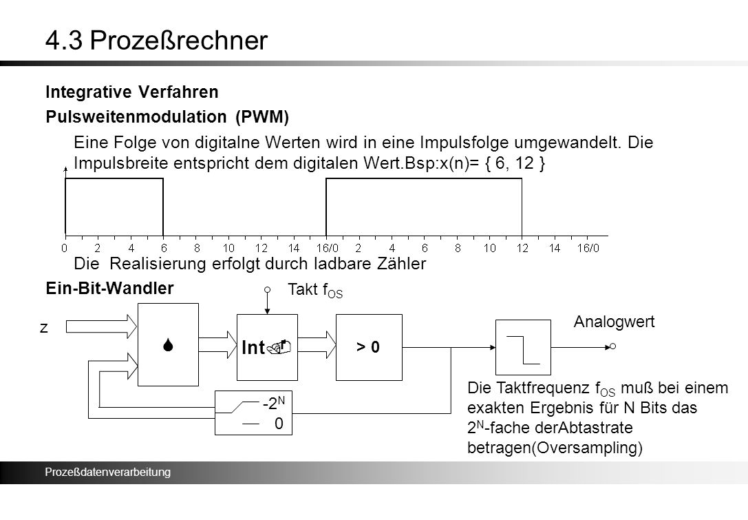 Prozeßdatenverarbeitung 4.3 Prozeßrechner Integrative Verfahren Pulsweitenmodulation (PWM) Eine Folge von digitalne Werten wird in eine Impulsfolge um