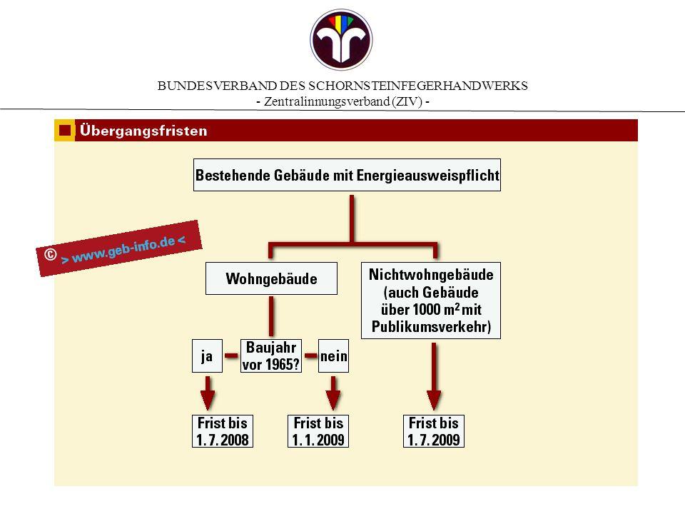 BUNDESVERBAND DES SCHORNSTEINFEGERHANDWERKS - Zentralinnungsverband (ZIV) - Öffentlicher Aushang nach EnEV 2007