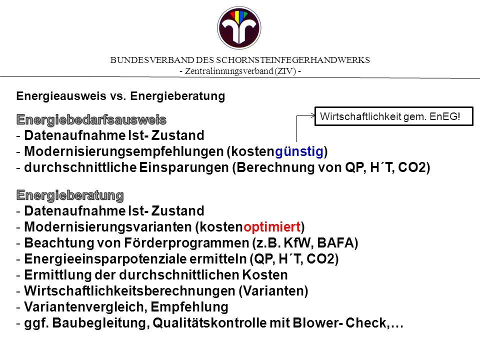 BUNDESVERBAND DES SCHORNSTEINFEGERHANDWERKS - Zentralinnungsverband (ZIV) - Bedarfsausweis Verbrauch vs.
