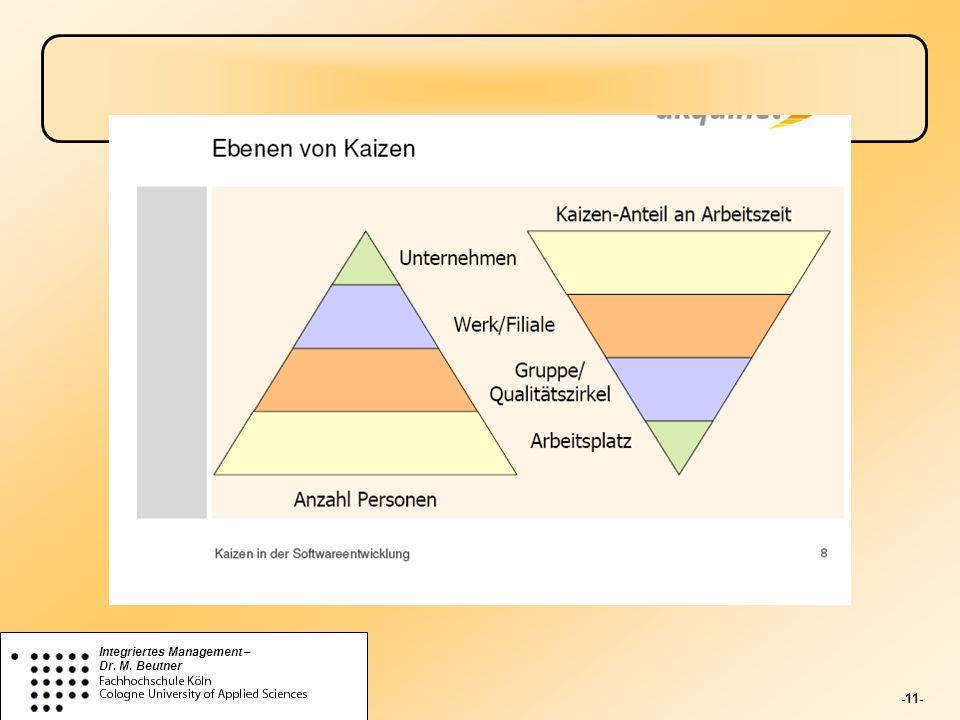 -11- Integriertes Management – Dr. M. Beutner
