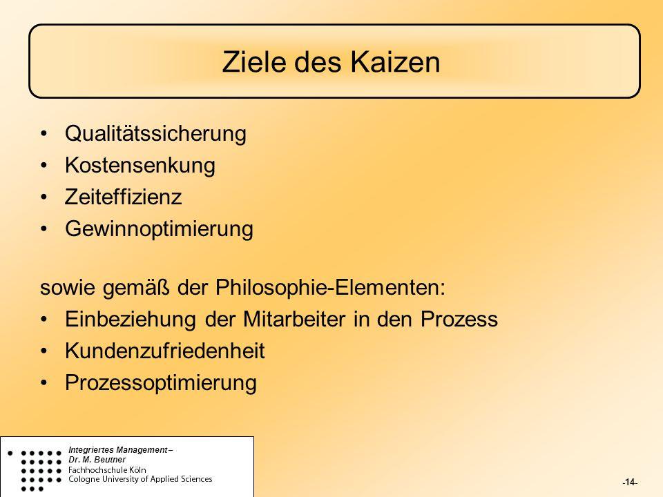 -14- Integriertes Management – Dr. M. Beutner Ziele des Kaizen Qualitätssicherung Kostensenkung Zeiteffizienz Gewinnoptimierung sowie gemäß der Philos