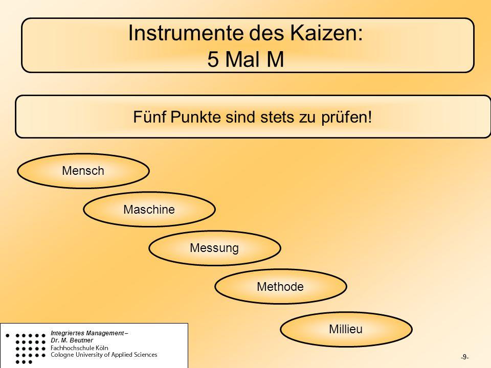 -9- Integriertes Management – Dr. M. Beutner Instrumente des Kaizen: 5 Mal M Fünf Punkte sind stets zu prüfen! Mensch Maschine Messung Methode Millieu