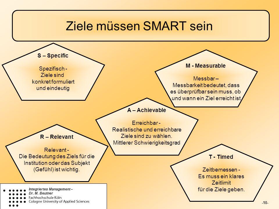 -10- Integriertes Management – Dr. M. Beutner Ziele müssen SMART sein R – Relevant Relevant - Die Bedeutung des Ziels für die Institution oder das Sub