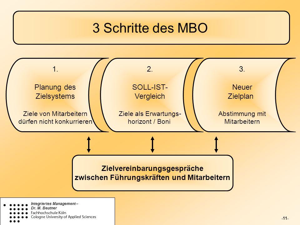 -11- Integriertes Management – Dr. M. Beutner 3 Schritte des MBO 1. Planung des Zielsystems Ziele von Mitarbeitern dürfen nicht konkurrieren 2. SOLL-I