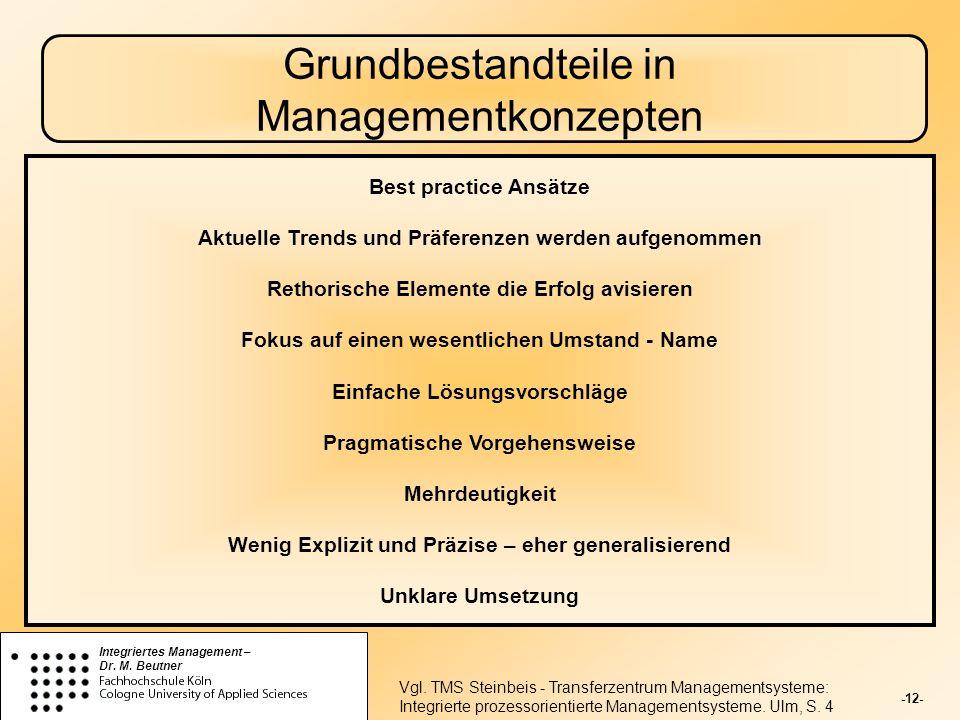 -12- Integriertes Management – Dr. M. Beutner Grundbestandteile in Managementkonzepten Best practice Ansätze Aktuelle Trends und Präferenzen werden au