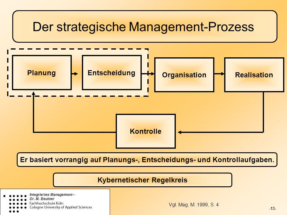 -13- Integriertes Management – Dr. M. Beutner Der strategische Management-Prozess Realisation Organisation PlanungEntscheidung Kontrolle Vgl. Mag, M.