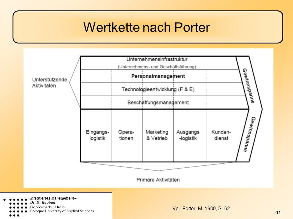 -14- Integriertes Management – Dr. M. Beutner Wertkette nach Porter Vgl. Porter, M. 1989, S. 62