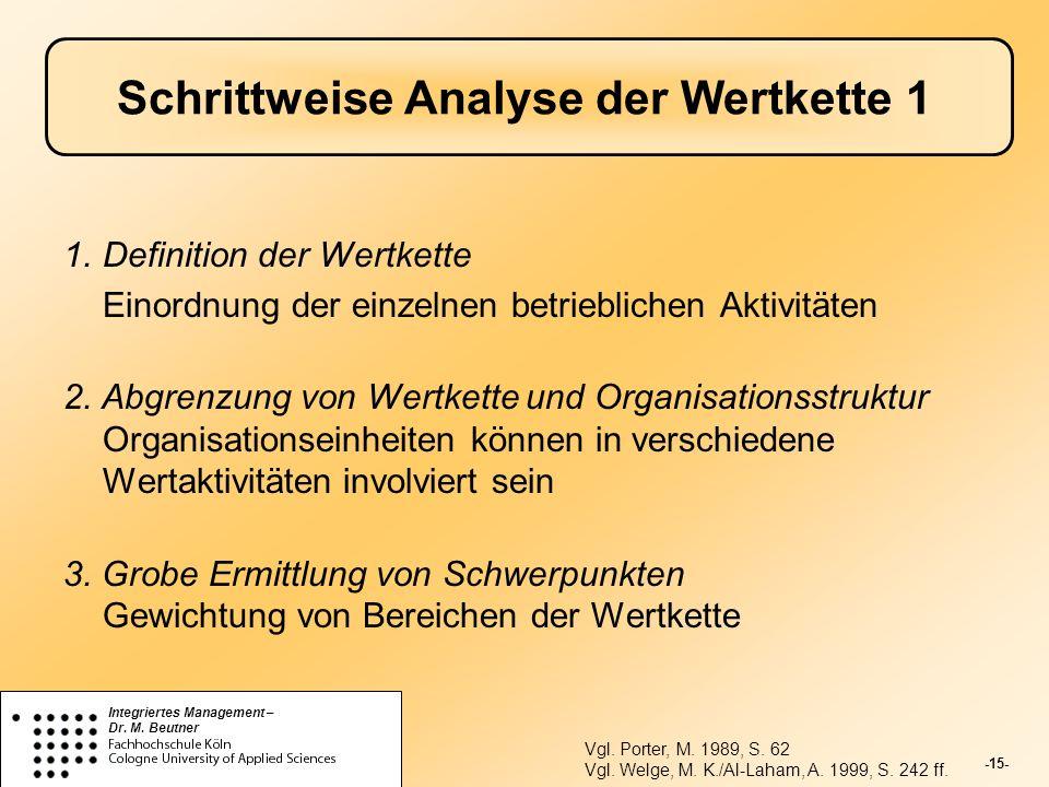 -15- Integriertes Management – Dr. M. Beutner Schrittweise Analyse der Wertkette 1 1.Definition der Wertkette Einordnung der einzelnen betrieblichen A